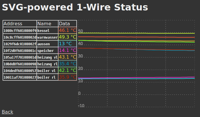 Onewire-svg.png